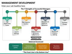 Management Development PPT slide 31