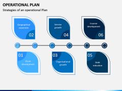 Operational Plan PPT Slide 2