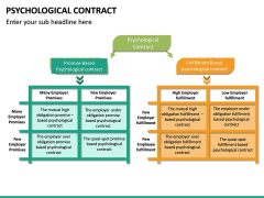 Psychological Contract PPT Slide 26