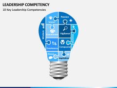 Leadership Competency PPT Slide 4
