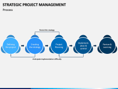 Strategic Project Management PPT Slide 3