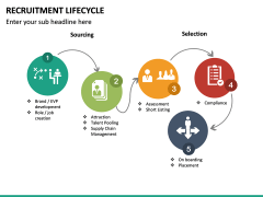 Recruitment Life Cycle PPT slide 29