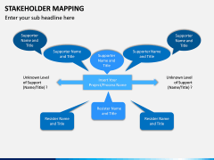 Stakeholder Mapping PPT Slide 26