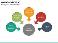 Online Advertising PPT Slide 22