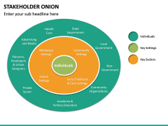 Stakeholder Onion PPT Slide 16