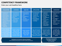Competency Framework PPT Slide 17