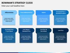 Bowman Strategy Clock PPT Slide 7