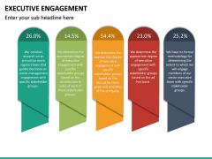Executive Engagement PPT Slide 15