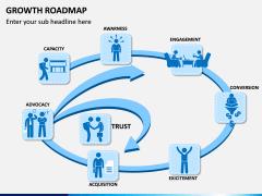 Growth Roadmap PPT Slide 7