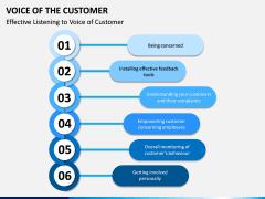 Voice of the Customer PPT Slide 12