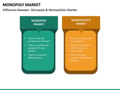 Monopoly Market PPT Slide 24