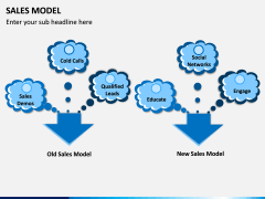Sales Model PPT Slide 6