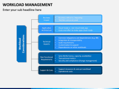 Workload Management PPT Slide 8