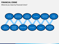 Financial Crime PPT Slide 2