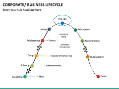 Business Lifecycle PPT Slide 23