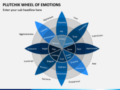 Plutchik Wheel of Emotions PPT Slide 2