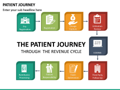 Patient Journey PPT Slide 20