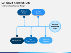 Software Architecture PPT Slide 17