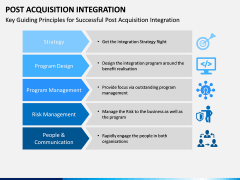 Post Acquisition Integration PPT Slide 10