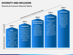 Diversity and Inclusion PPT Slide 12