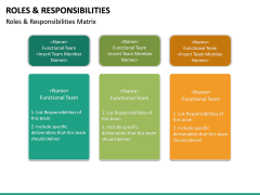 Roles and Responsibilities PPT Slide 34