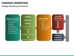 Strategic Marketing PPT Slide 22