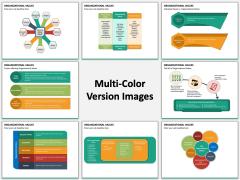 Organizational Values PPT Slide MC Combined