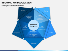 Information Management PPT Slide 1