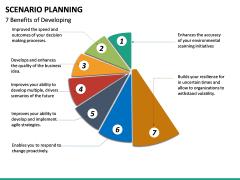 Scenario Planning PPT slide 32