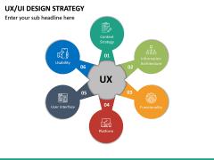 UX/UI Design Strategy PPT Slide 21