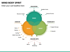 Mind Body Spirit PPT Slide 10