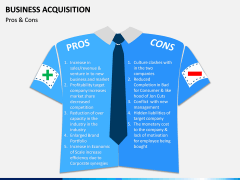 Business Acquisition PPT Slide 13