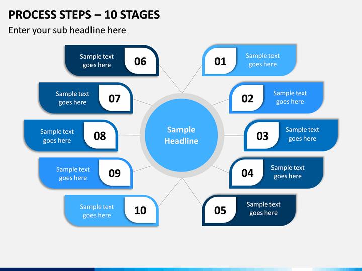 Process Steps – 10 Stages PPT slide 1