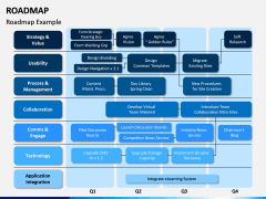 Roadmap PPT Slide 12