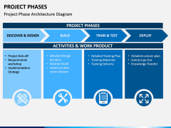 Project Phases PPT Slide 4