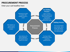 Procurement Process PPT Slide 2