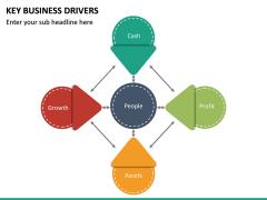 Key Business Drivers PPT Slide 18
