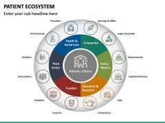 Patient Ecosystem PPT Slide 15