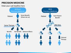 Precision Medicine PPT Slide 6