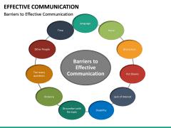 Effective Communication PPT slide 28