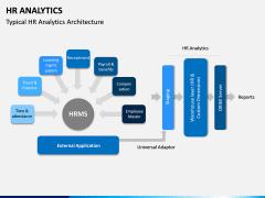 HR Analytics PPT Slide 7