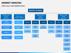 Market Analysis PPT Slide 2