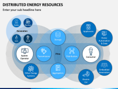 Distributed Energy Resources PPT Slide 7