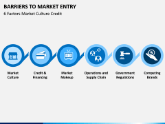 Barriers to Market Entry PPT Slide 4