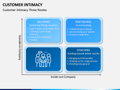 Customer Intimacy PPT Slide 8