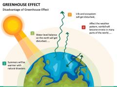 Greenhouse Effect PPT Slide 22