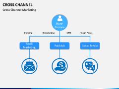 Cross Channel PPT Slide 5