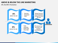 Above and Below the Line Marketing PPT Slide 1