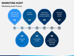 Marketing Audit PPT Slide 15