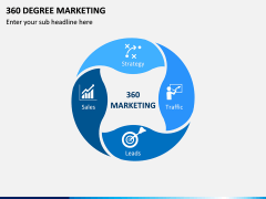 360 Degree Marketing PPT Slide 3